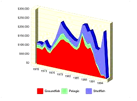 Dissertation statistical services analysis consulting