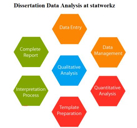 Statistical-Data-Analysis-service